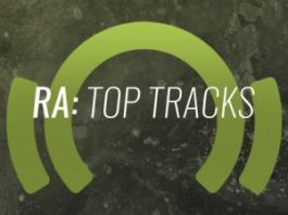Resident Advisor April 2018 Top Tracks