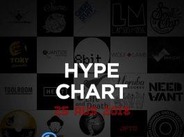 Traxsource Hype Chart (25 Aug 2018)