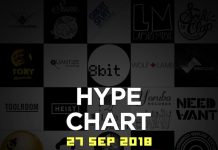 Traxsource Hype Chart (27 Sep 2018)