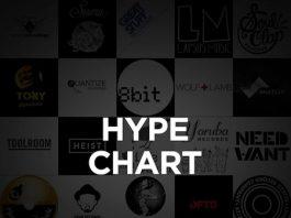 Traxsource Hype Chart (15 Nov 2018)