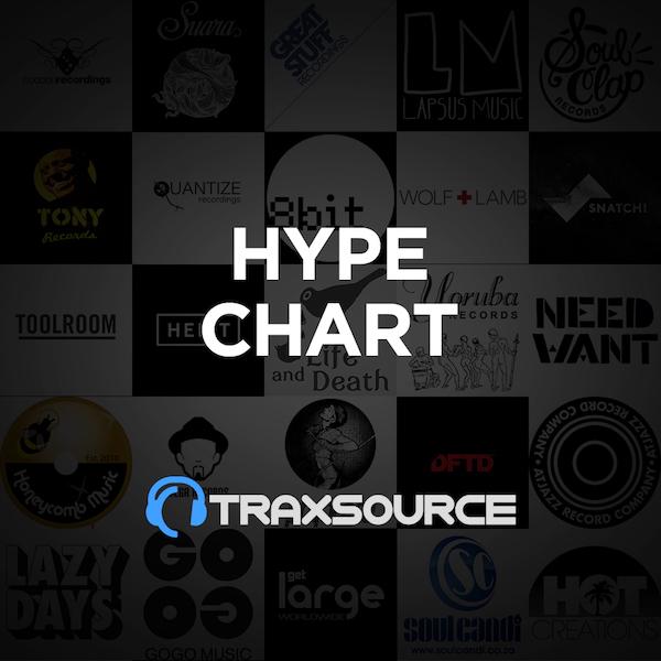 Traxsource Hype Chart (09 Sep 2019)